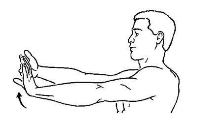 منقبض کردن عضله مچ دست